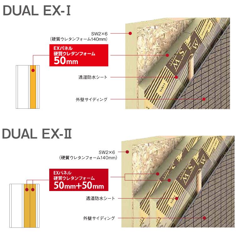 DUAL EX-1 DUAL EX-2解説図